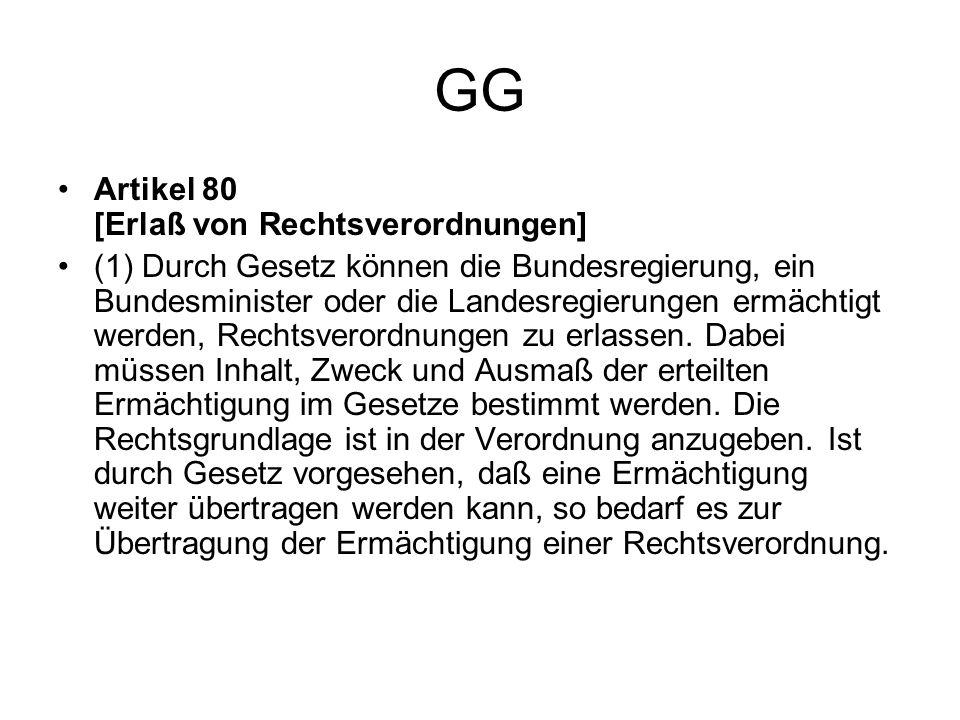 GG Artikel 80 [Erlaß von Rechtsverordnungen]